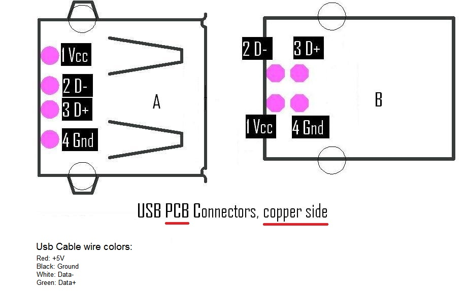 Tips on ps2 to usb wiring diagram